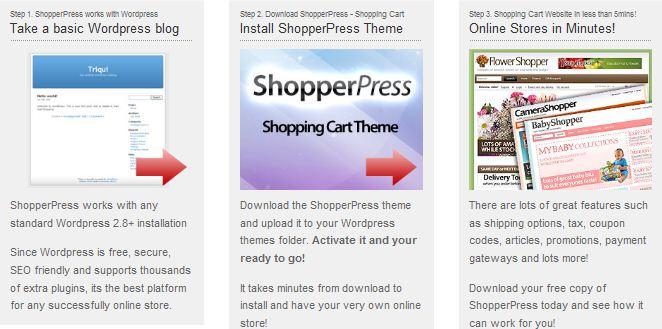 store wordpress theme shopping cart