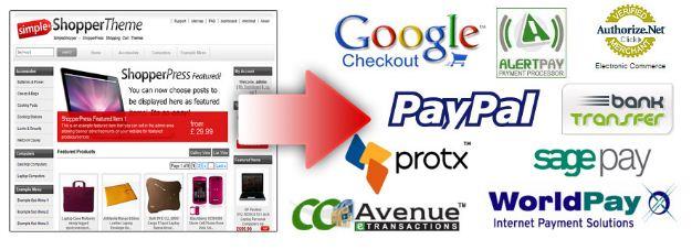 wordpress theme with shopping cart payment gateways